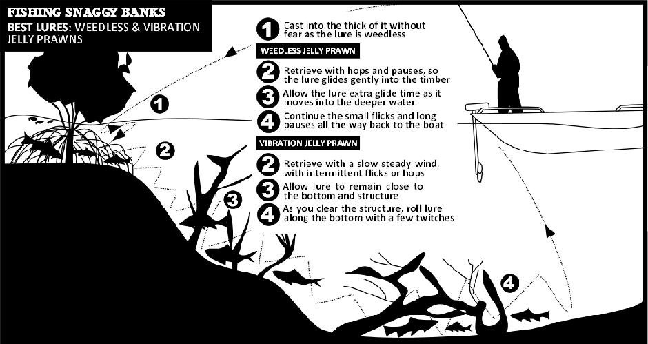 how to use zerek prawn